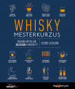 Eddie Ludlow - Whisky mesterkurzus
