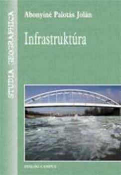 Abonyiné Palotás Jolán - Infrastruktúra
